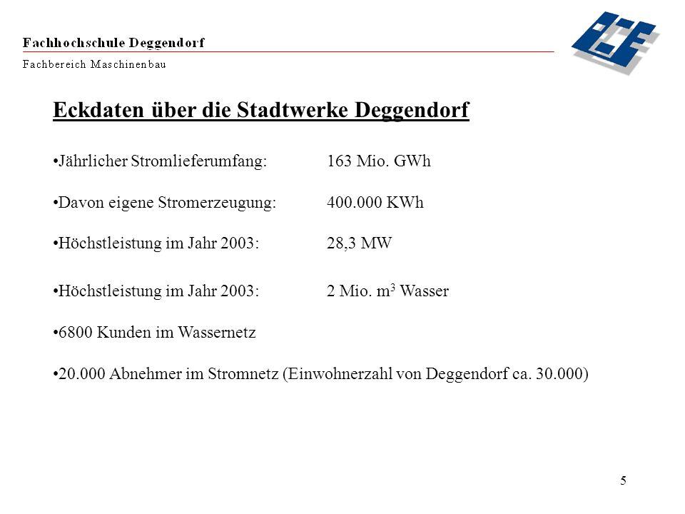 Eckdaten über die Stadtwerke Deggendorf