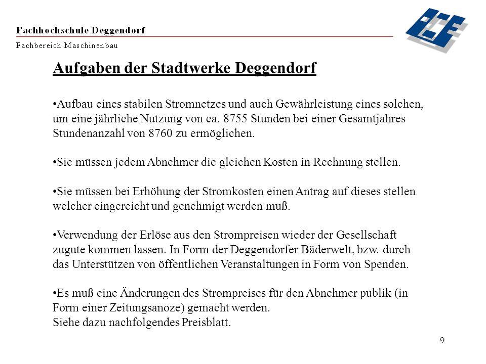 Aufgaben der Stadtwerke Deggendorf