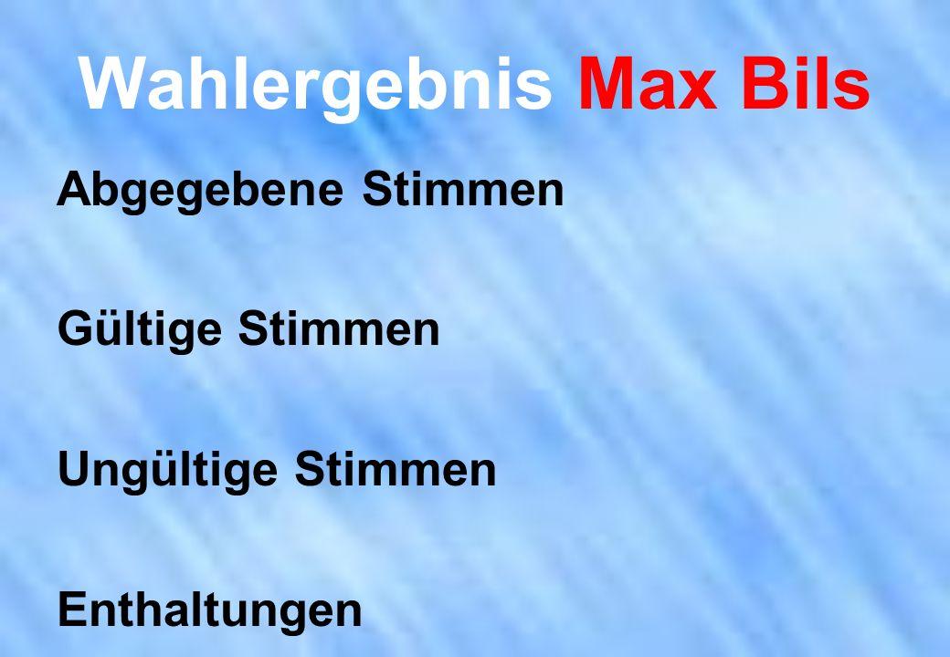 Wahlergebnis Max Bils Abgegebene Stimmen Gültige Stimmen