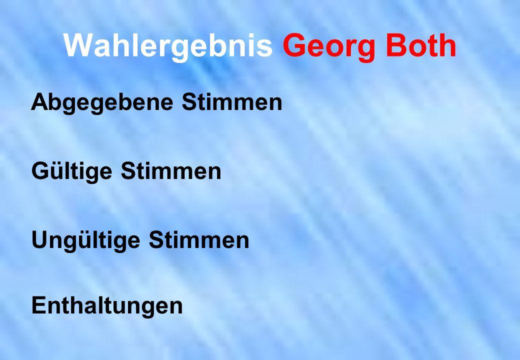Wahlergebnis Georg Both
