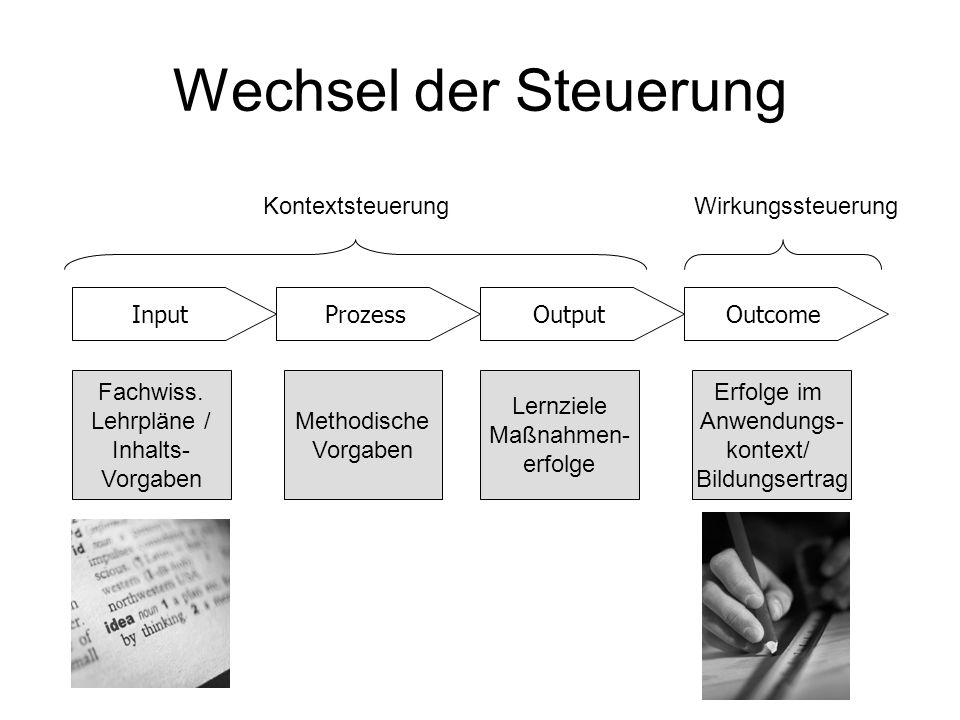 Wechsel der Steuerung Input Prozess Output Fachwiss.