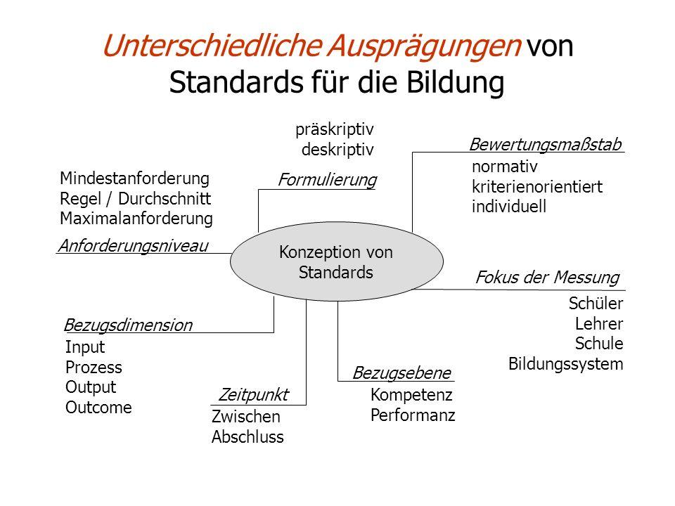 Unterschiedliche Ausprägungen von Standards für die Bildung