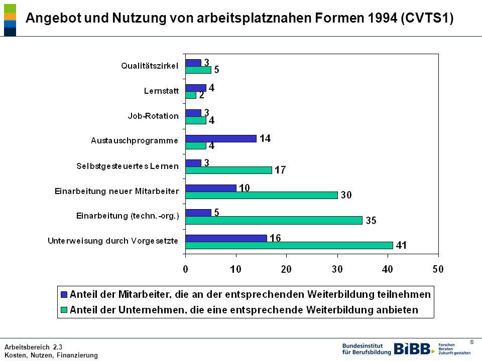 Angebot und Nutzung von arbeitsplatznahen Formen 1994 (CVTS1)