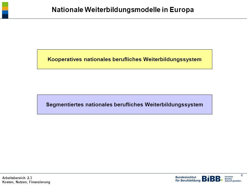 Nationale Weiterbildungsmodelle in Europa