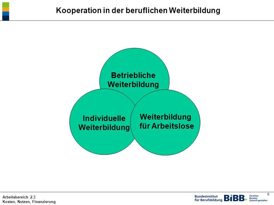 Kooperation in der beruflichen Weiterbildung