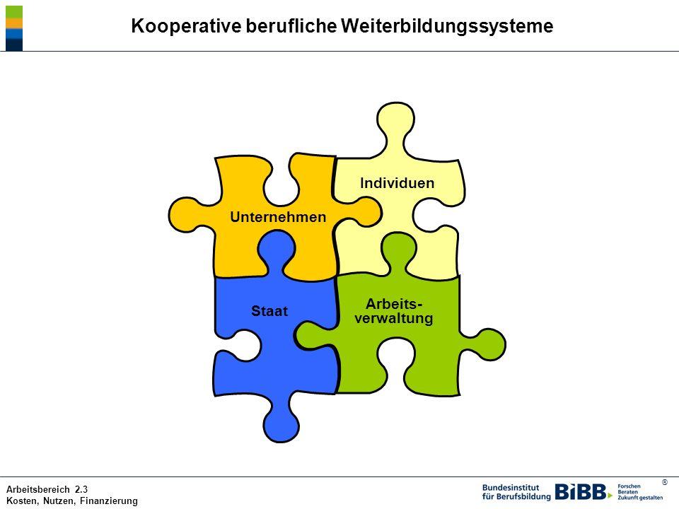 Kooperative berufliche Weiterbildungssysteme