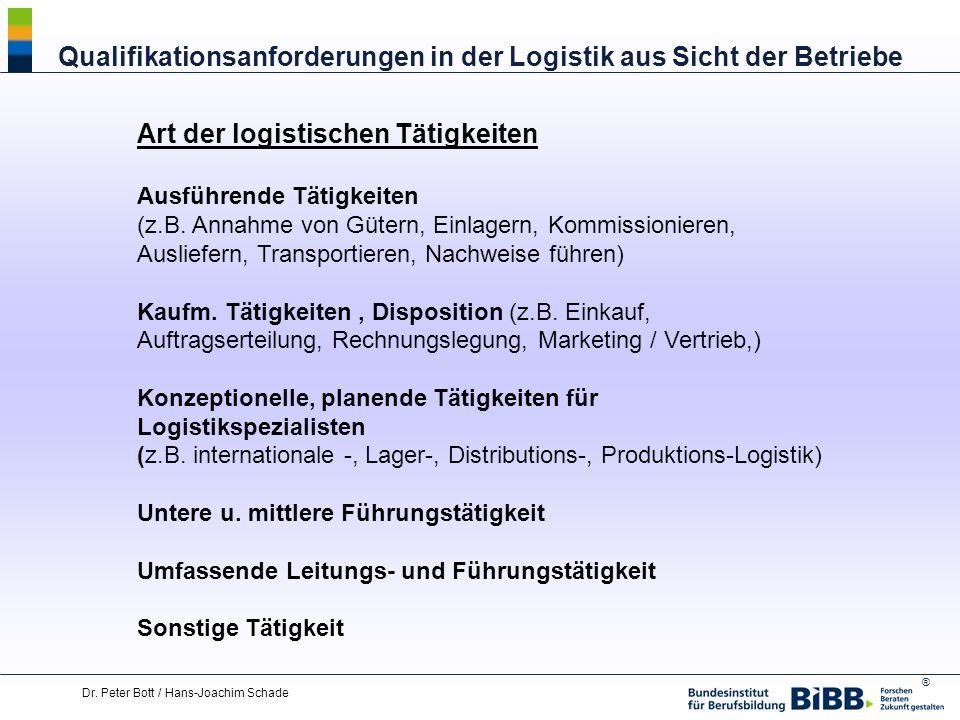 Qualifikationsanforderungen in der Logistik aus Sicht der Betriebe