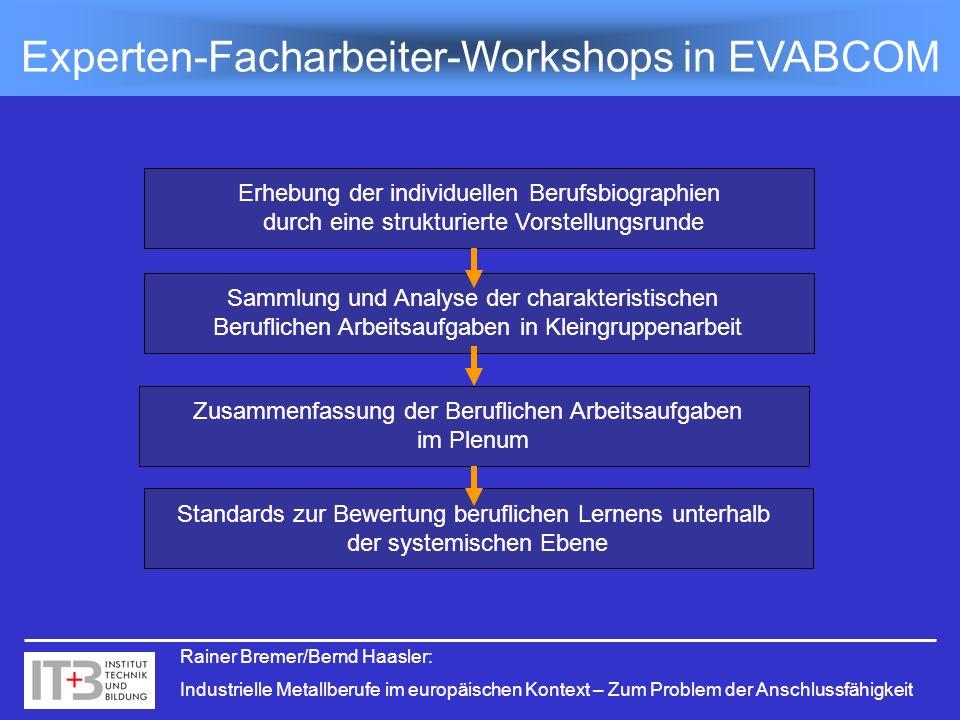 Experten-Facharbeiter-Workshops in EVABCOM