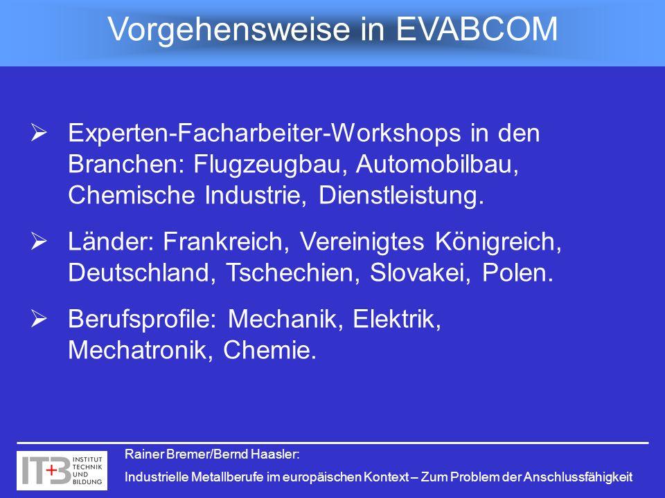 Vorgehensweise in EVABCOM