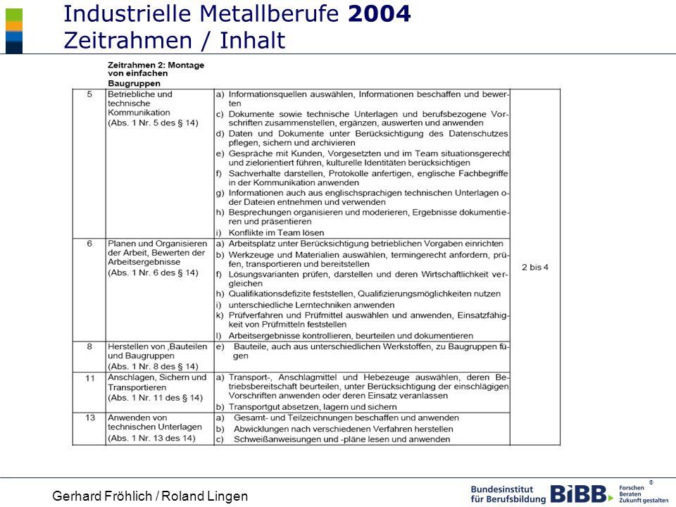 Industrielle Metallberufe 2004 Zeitrahmen / Inhalt