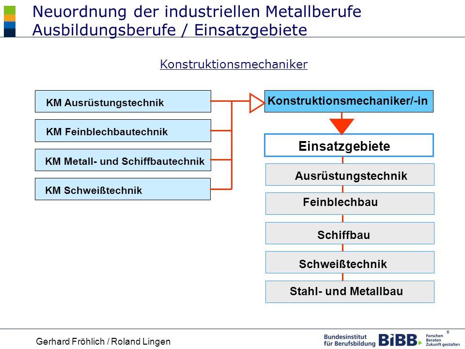 Neuordnung der industriellen Metallberufe Ausbildungsberufe / Einsatzgebiete