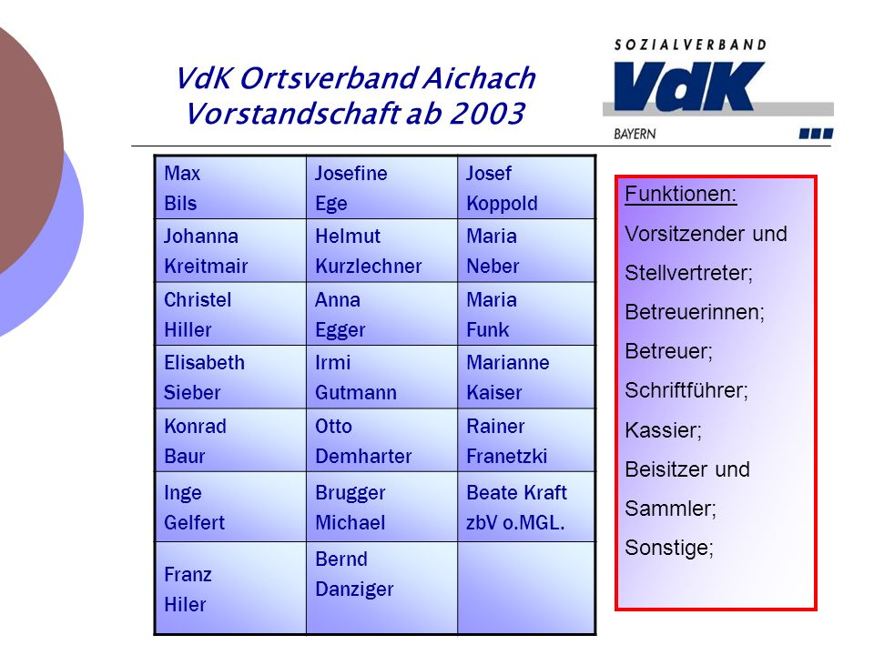 VdK Ortsverband Aichach Vorstandschaft ab 2003