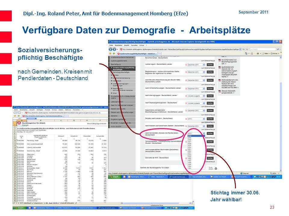 Verfügbare Daten zur Demografie - Arbeitsplätze