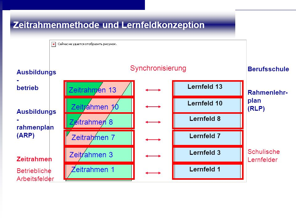 Erfreut Rahmenlehr Bilder - Benutzerdefinierte Bilderrahmen Ideen ...