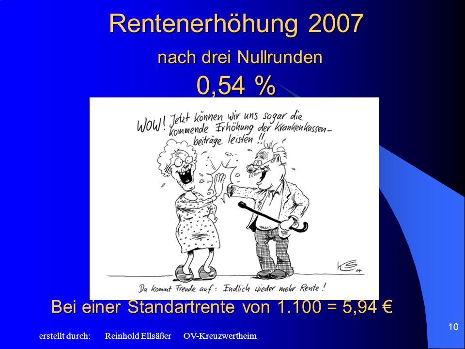Rentenerhöhung 2007 nach drei Nullrunden 0,54 %