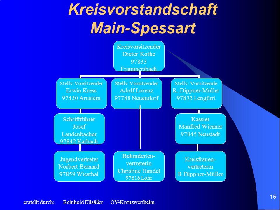 Kreisvorstandschaft Main-Spessart