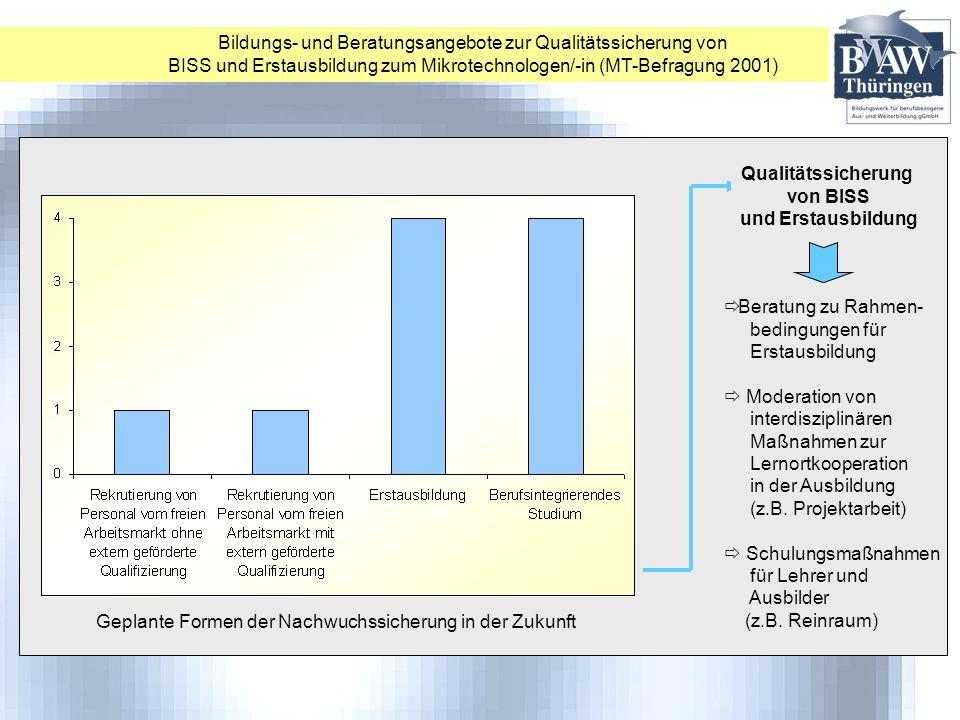 Qualitätssicherung von BISS und Erstausbildung