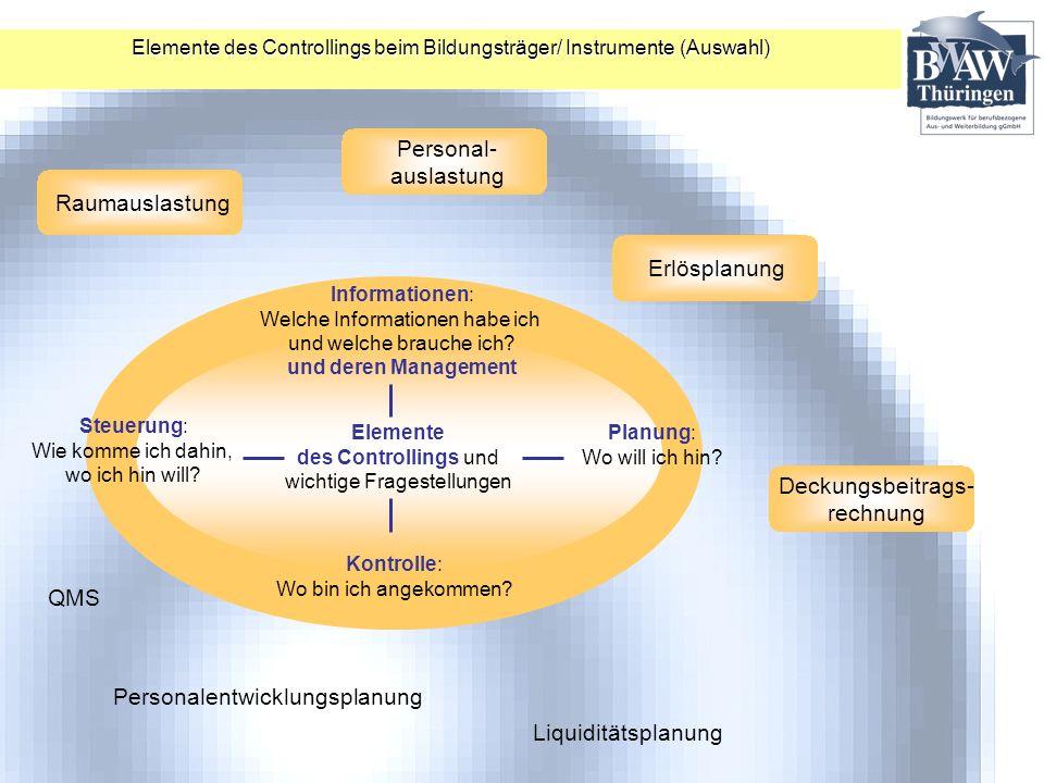 Personalentwicklungsplanung