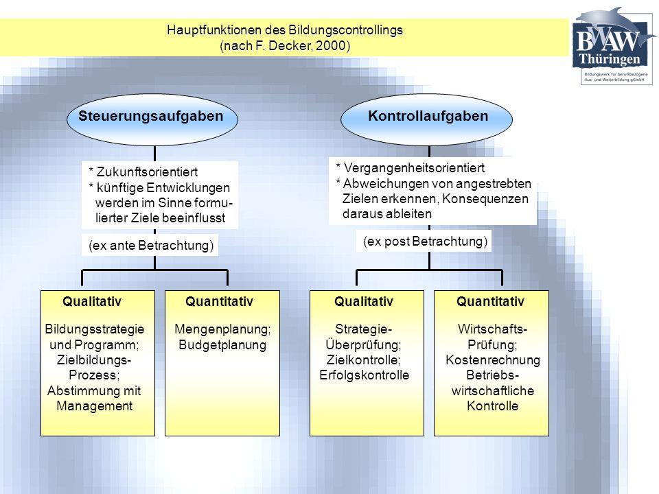 Hauptfunktionen des Bildungscontrollings