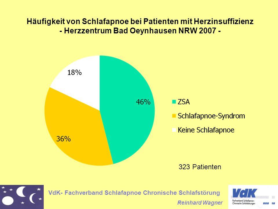 Häufigkeit von Schlafapnoe bei Patienten mit Herzinsuffizienz - Herzzentrum Bad Oeynhausen NRW 2007 -
