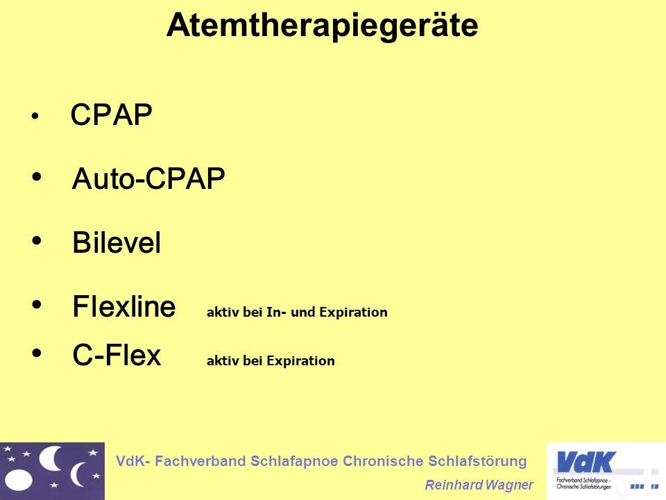 Atemtherapiegeräte Auto-CPAP Bilevel