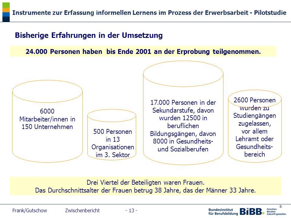 24.000 Personen haben bis Ende 2001 an der Erprobung teilgenommen.
