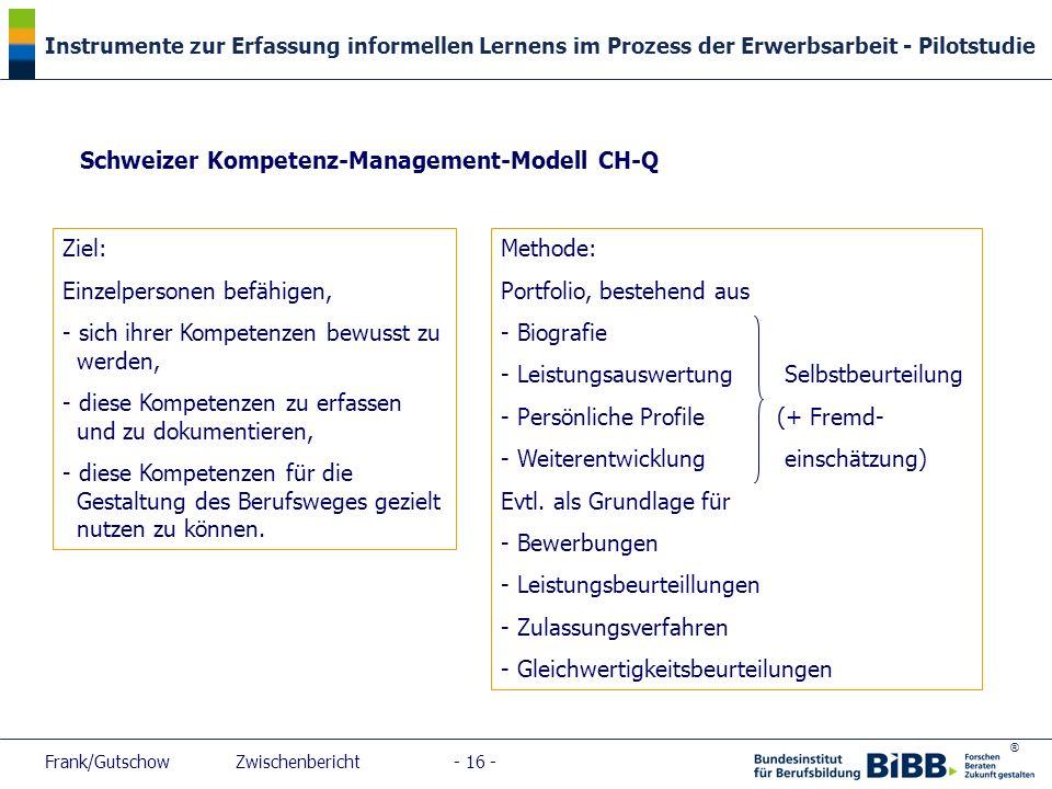 Schweizer Kompetenz-Management-Modell CH-Q