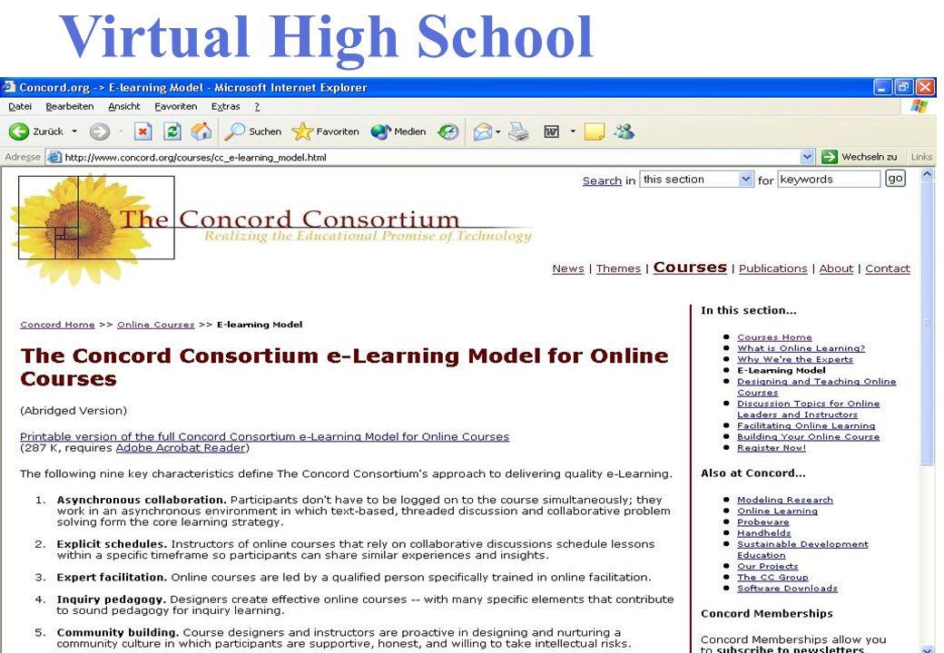 Virtual High School Interaktive Webseite Ergebnisse besprechen