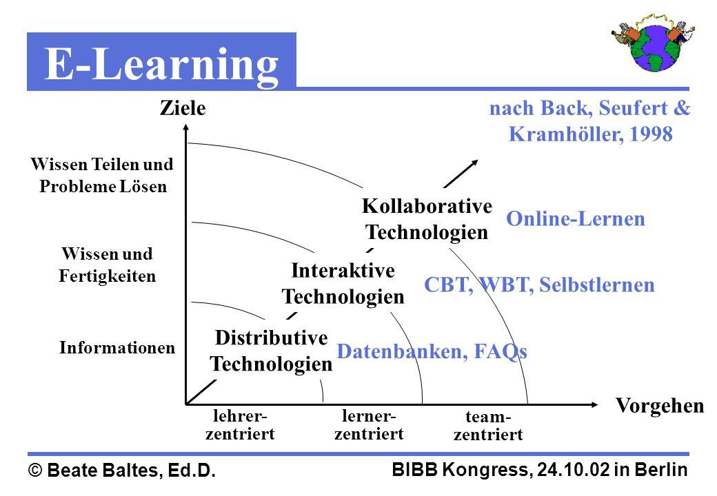 nach Back, Seufert & Kramhöller, 1998