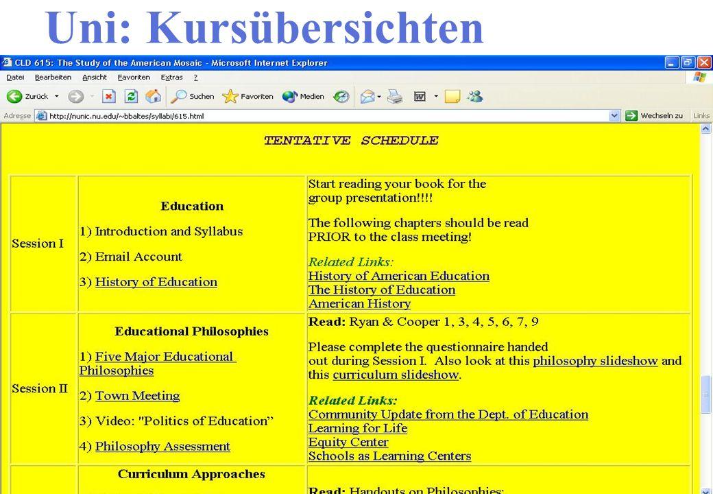 Uni: Kursübersichten Interaktive Webseite Ergebnisse besprechen