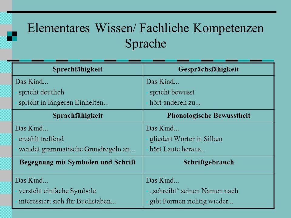 Elementares Wissen/ Fachliche Kompetenzen Sprache