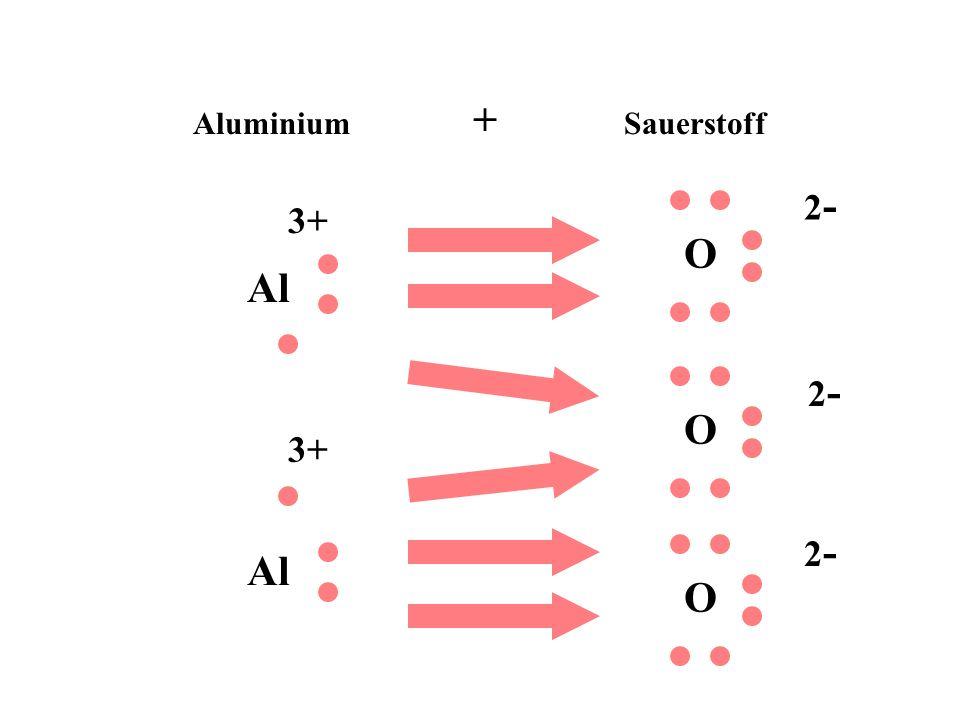Aluminium + Sauerstoff