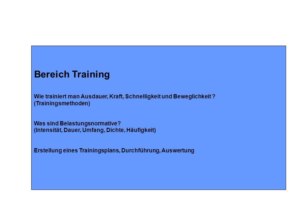 Bereich Training Wie trainiert man Ausdauer, Kraft, Schnelligkeit und Beweglichkeit (Trainingsmethoden)