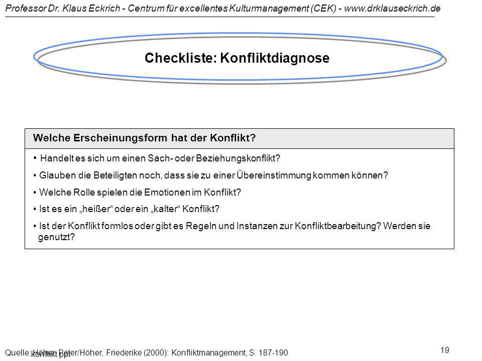 Checkliste: Konfliktdiagnose