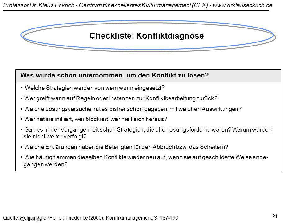 Checkliste: Konfliktdiagnose