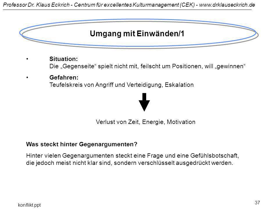 """Umgang mit Einwänden/1 Situation: Die """"Gegenseite spielt nicht mit, feilscht um Positionen, will """"gewinnen"""