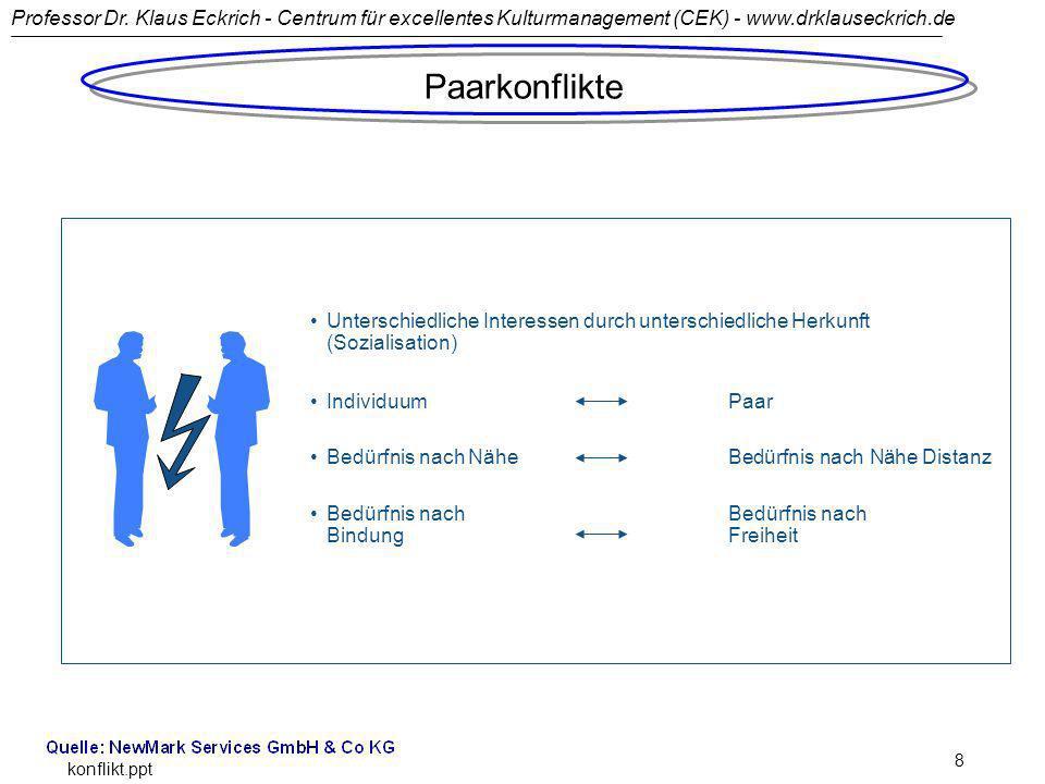 Paarkonflikte Unterschiedliche Interessen durch unterschiedliche Herkunft (Sozialisation) Individuum Paar.