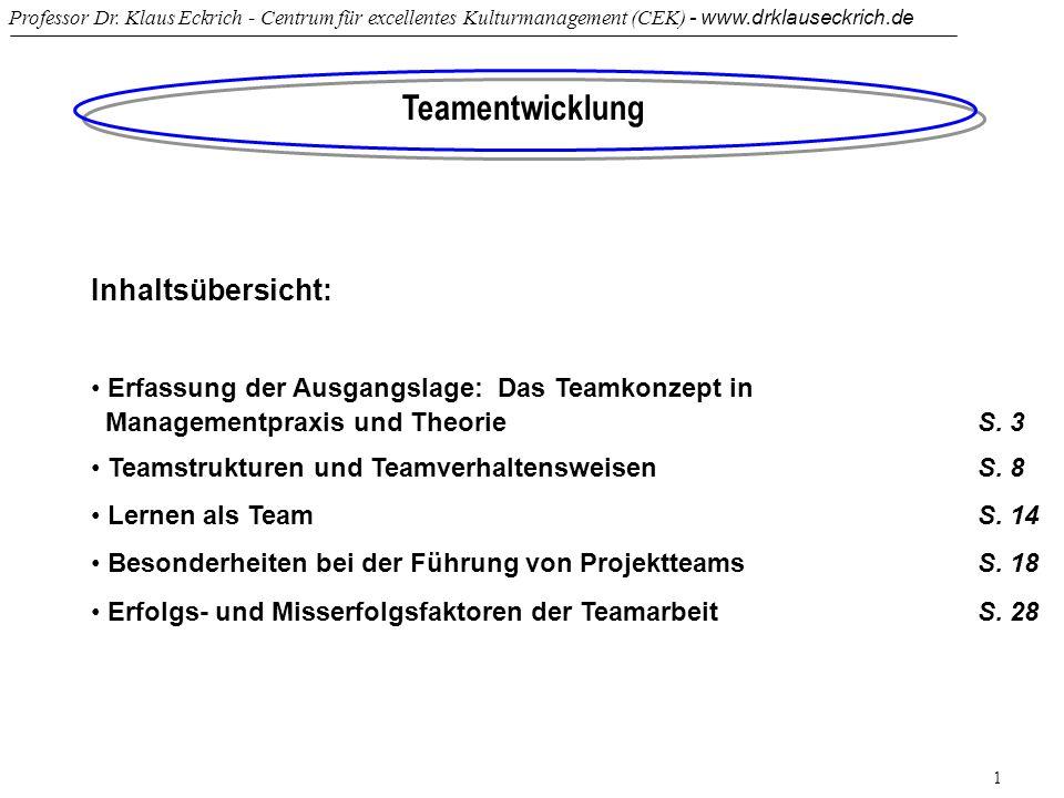 Teamentwicklung Inhaltsübersicht: