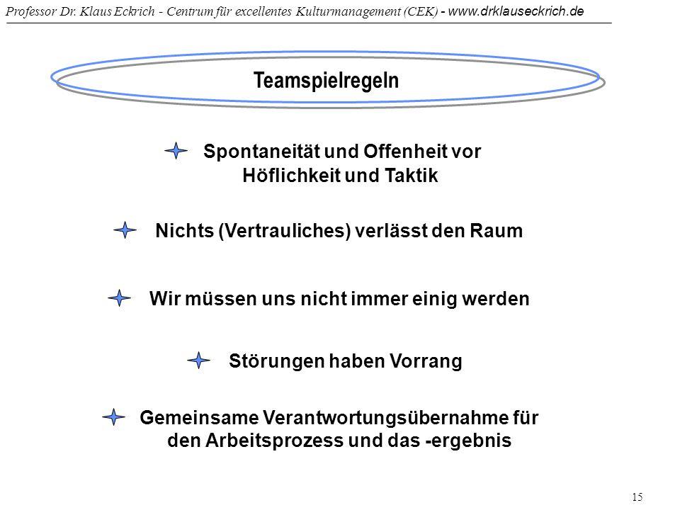 Teamspielregeln Spontaneität und Offenheit vor Höflichkeit und Taktik