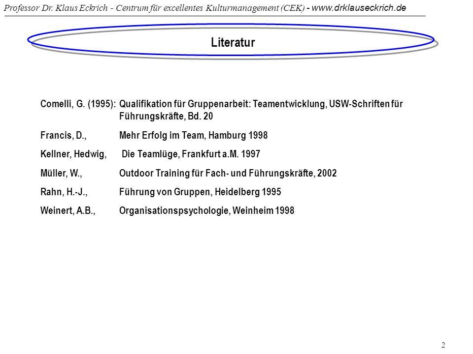 Literatur Comelli, G. (1995): Qualifikation für Gruppenarbeit: Teamentwicklung, USW-Schriften für Führungskräfte, Bd. 20.