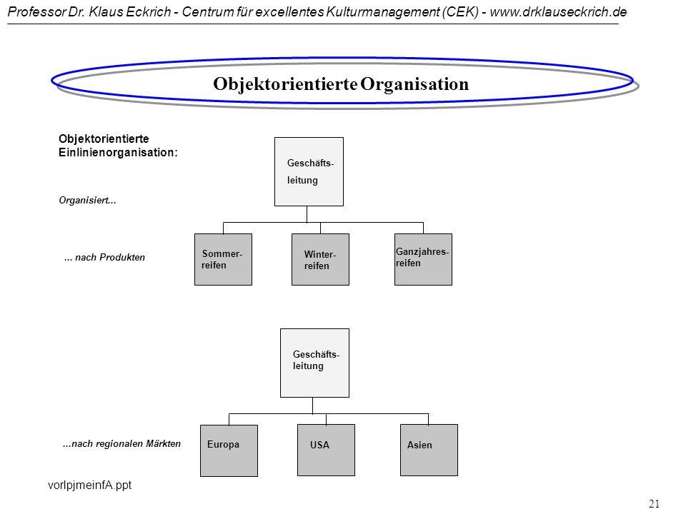 Objektorientierte Organisation