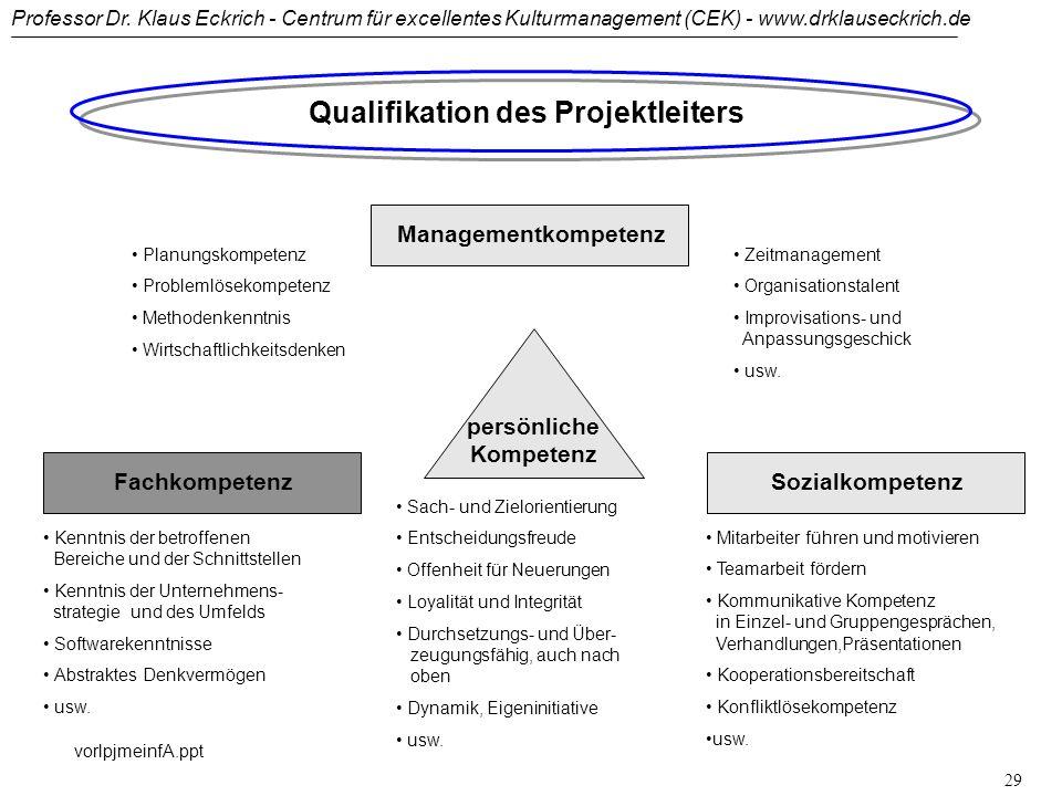 Qualifikation des Projektleiters persönliche Kompetenz
