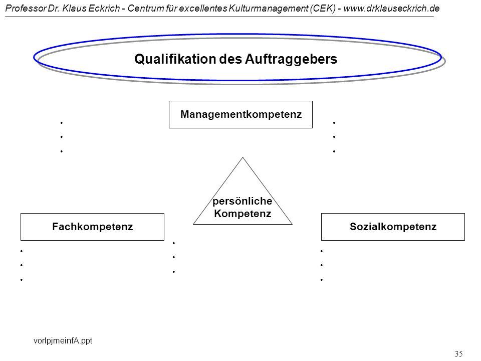 Qualifikation des Auftraggebers persönliche Kompetenz