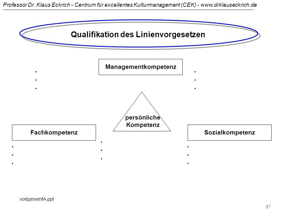 Qualifikation des Linienvorgesetzen persönliche Kompetenz