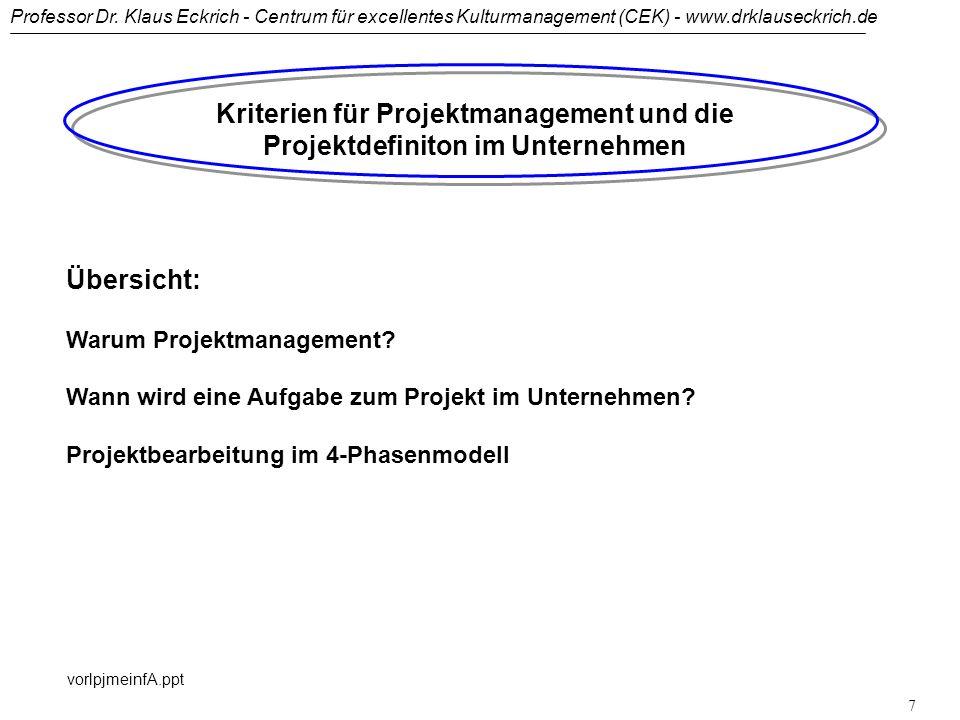 Kriterien für Projektmanagement und die Projektdefiniton im Unternehmen