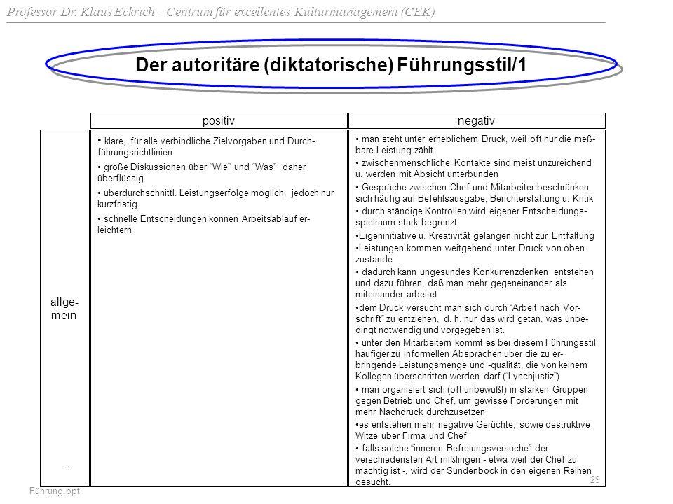 Der autoritäre (diktatorische) Führungsstil/1