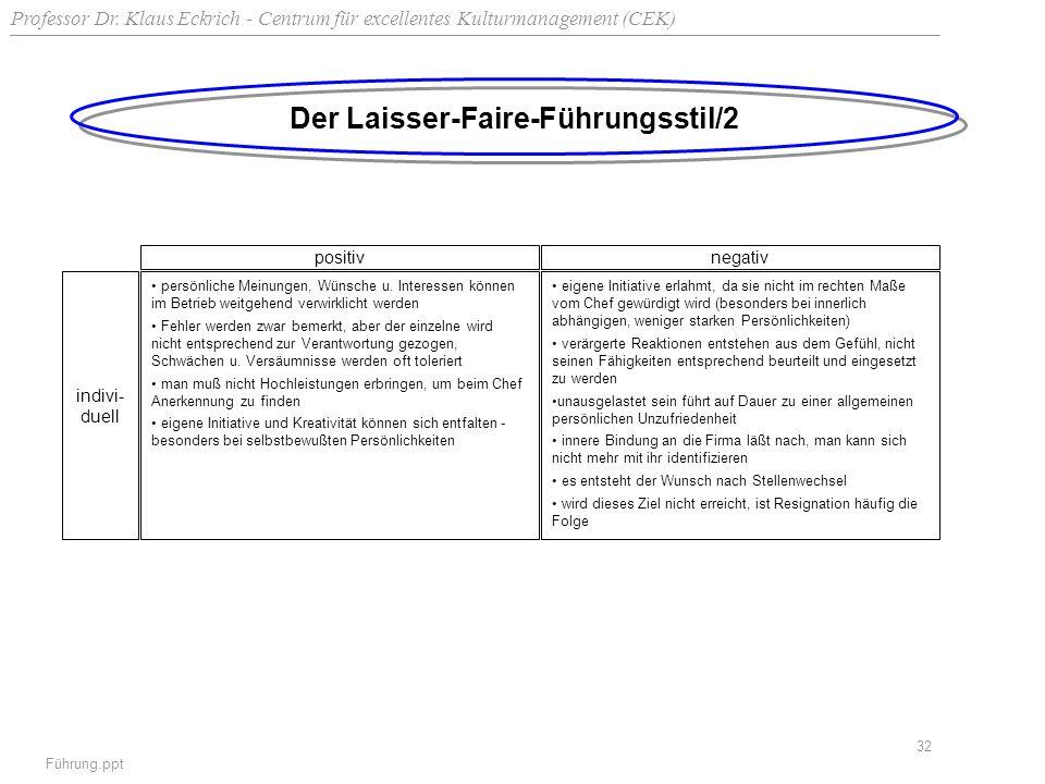 Der Laisser-Faire-Führungsstil/2
