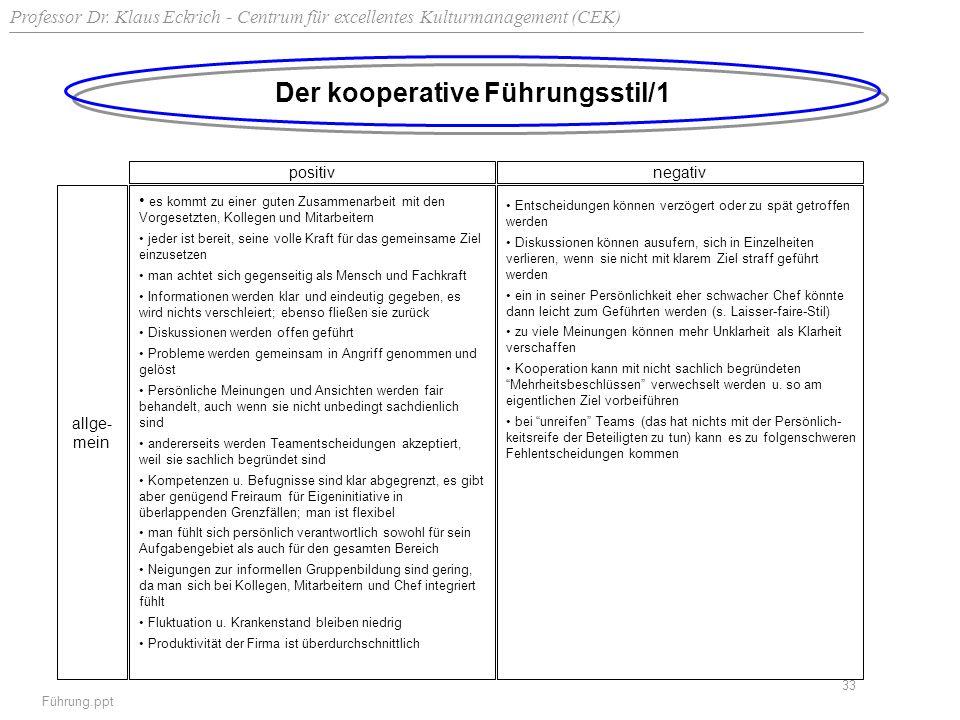 Der kooperative Führungsstil/1