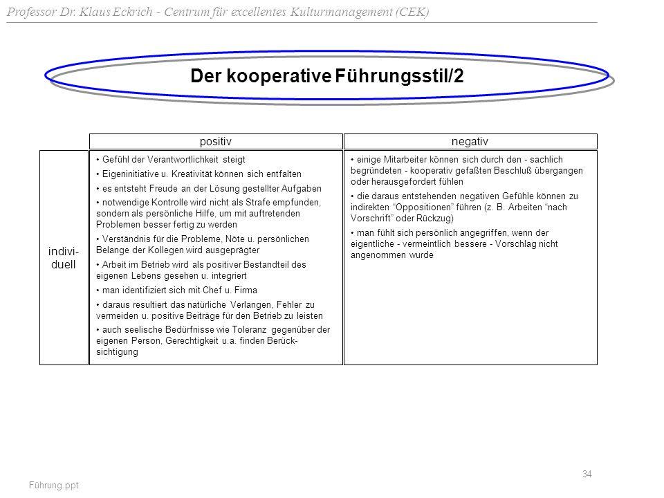 Der kooperative Führungsstil/2