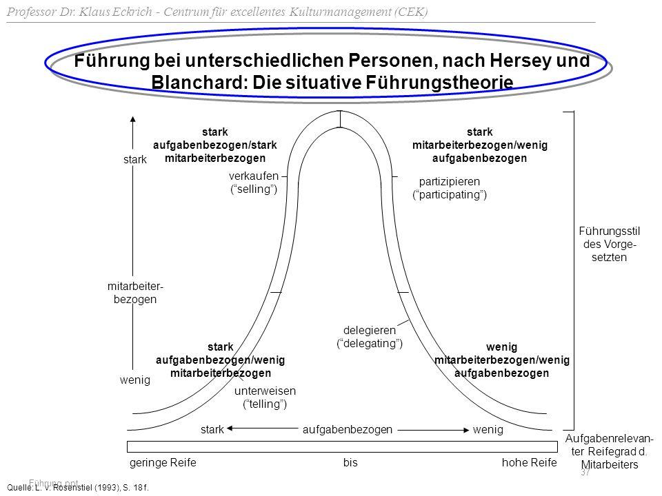 Führung bei unterschiedlichen Personen, nach Hersey und Blanchard: Die situative Führungstheorie